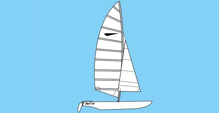 Der Kat-Segel-Grundschein-Kurs